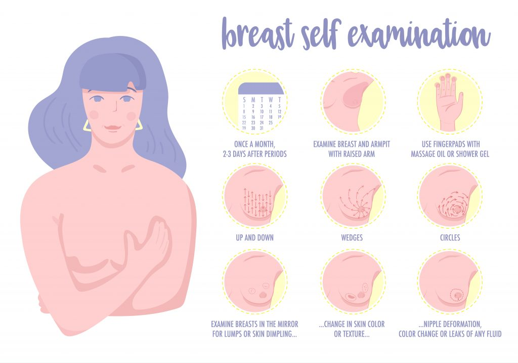 Breast Self-Exam, breast self examination, breast cancer awareness, breast cancer awareness month, breast cancer, cancer