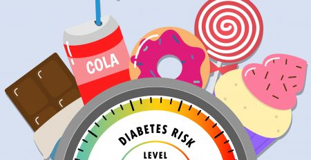American Diabetes Month, World Diabetes Day, diabetes symptoms, diabetes awareness, diabetes